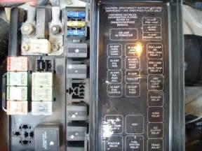 1999 dodge grand caravan fuse diagram wiring diagram