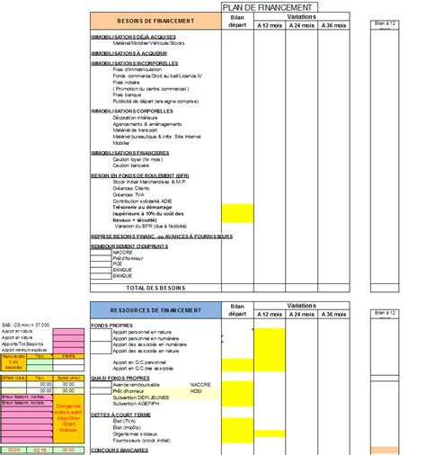 business plan format excel gratuit modele business plan gratuit excel document online