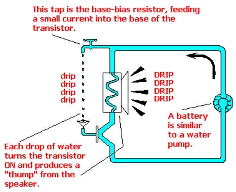 npn transistor working basic electronics 1a