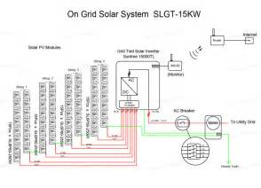 easy installation 15kw solar power grid systems include on grid solar cell panels also with on