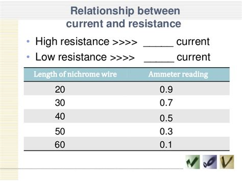 relationship between resistors and current relationship between current through a resistor and voltage 28 images effects of an electric