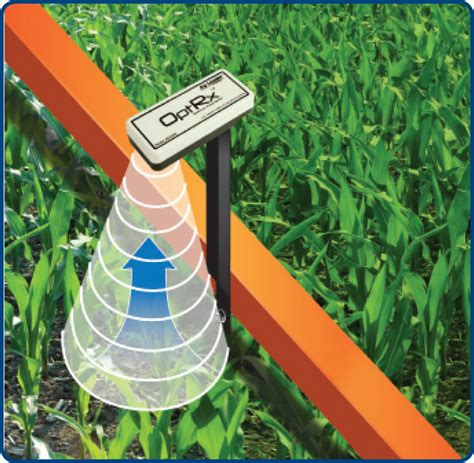 Point One Crop optrx crop sensors your questions answered part 1 precision point ag leader technology