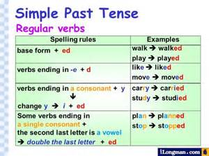 regular verbs simple past tense exercises