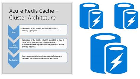 redis cluster azure redis cache improve performance using clustering