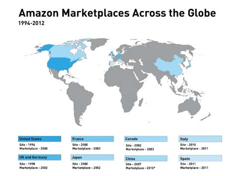 amazon international shipping international expansion for amazon sellers by sellerengine