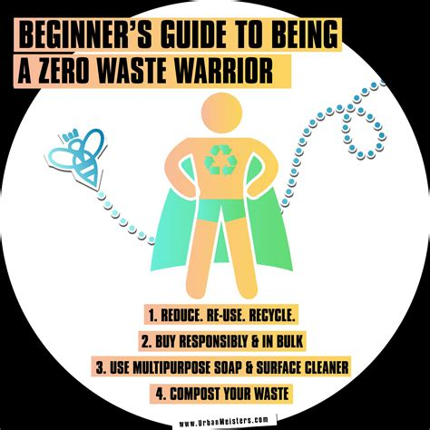 built for battle a beginner s guide to understanding and defending your faith books green living beginner s guide to being a zero waste warrior