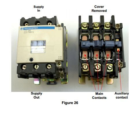 motor contactor wiring diagram and circuit schematic