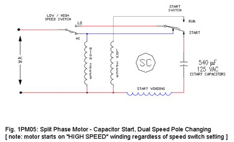 capacitor start capacitor run motor theory 1 phase motor drawings 1 ecn electrical forums