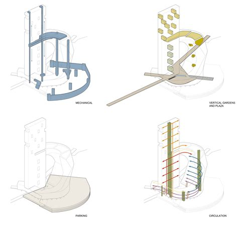 morphosis site diagrams morphosis get free image about
