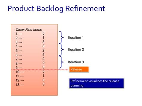 product definition of product by the free dictionary 11 4 definition of done and product backlog refinement