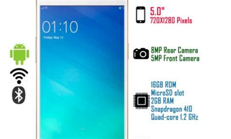 lupa pattern android oppo cara mengatasi hp oppo a37f lupa pola pin password tanpa
