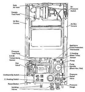 gas valve wiring diagrams gas wire harness images