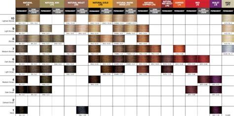 matrix socolor color chart matrix socolor color swatch book murderthestout