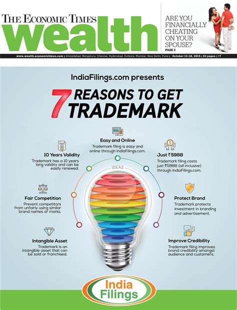 reasons to get a indiafilings 7 reasons to get trademark