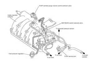 1999 Nissan Maxima Vacuum Hose Diagram 2000 Nissan Quest Vacuum Diagram Pictures To Pin On