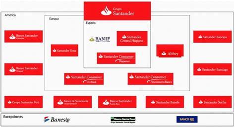 grupo banco santander empresas la estrategia de crecimiento grupo santander i