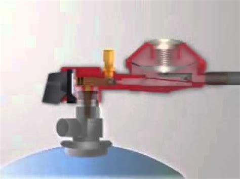 Promo Regulator Safety Lock Winn Gas Sle 788 M Selang Bridgestone Clam tabung gas 12kg hir meledak doovi