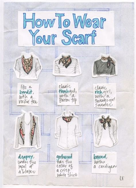 printable instructions how to tie a scarf how to wear your scarf my closet in sketches scarves