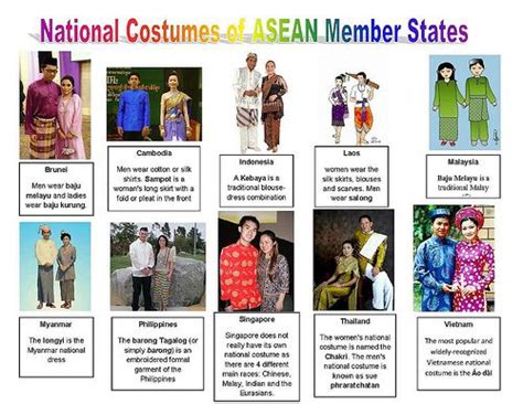 national costumes of asean member states 26 best images about asean costumes on pinterest