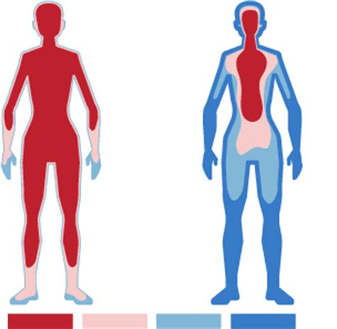 hot shower raise your body temperature bbc gcse bitesize science maintaining body temperature