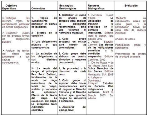 contratos monografiascom contratos monografiascom contratos a fines que se