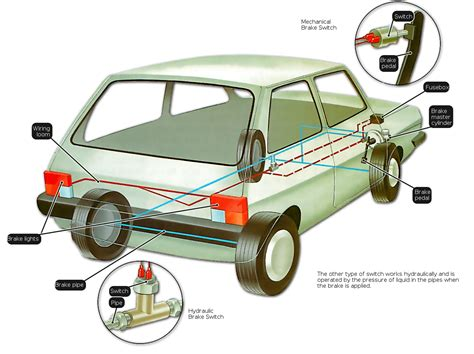 checking the brake light circuit how a car works