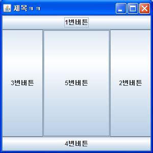 swing borderlayout java 정리 gui 구현 감성 프로그래밍