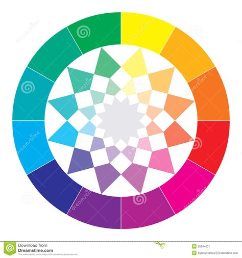 color color diagram color spectrum abstract wheel colorful diagram stock