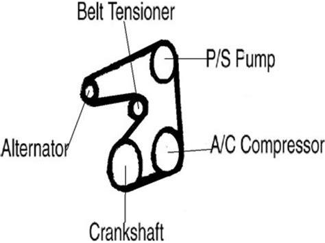 2005 Suzuki Forenza Belt Diagram Sterling 2005 Engine Diagram Get Free Image About Wiring
