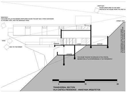transversal section معماري2015