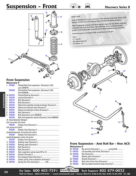 land rover parts diagram discovery ii front axle suspension rovers land