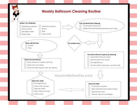 housekeeping bathroom checklist bathroom cleaning checklist