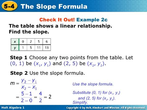 chapter 5 the slope formula