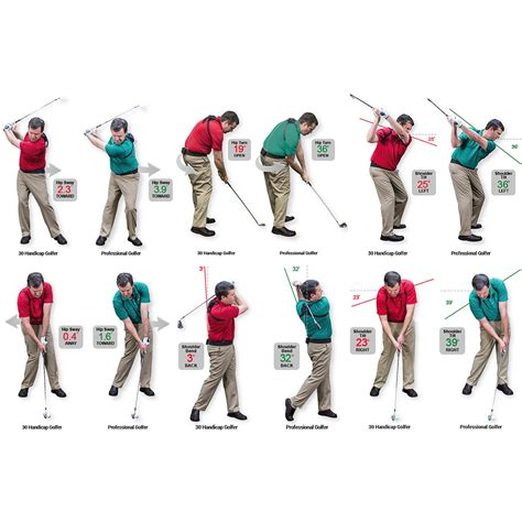 golf swing phases golftec releases unprecedented swing study the golftec