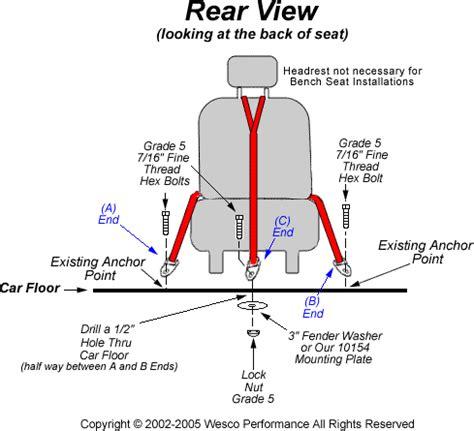 seat belt installation 4 point installation