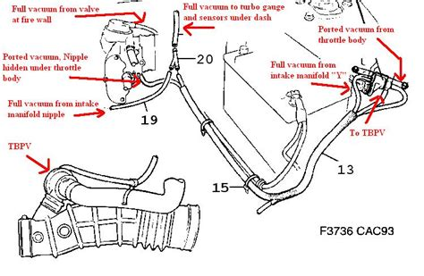 electronic stability control 2002 ford zx2 transmission control temperature sensor switch wiring free download wiring diagram schematic