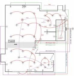 home cable wiring diagram search