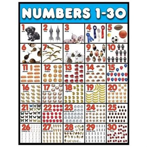 printable numbers chart 1 30 free worksheets 187 1 30 number chart free math worksheets