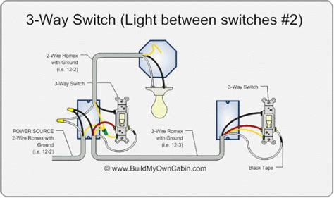 hooking up a light switch 28 images electrical how do