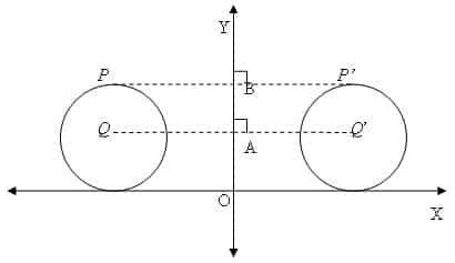 transformasi geometri makalah dilatasi contoh