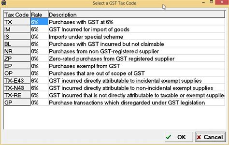 renew passport gst tax code using invoice debit note credit note and purchase order