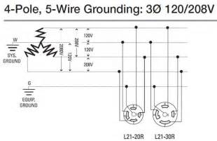 how to wire 3 phase three phase power from the utilities is connected to the breaker