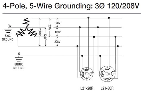 a 30 250v wiring diagram outlet circuit diagram