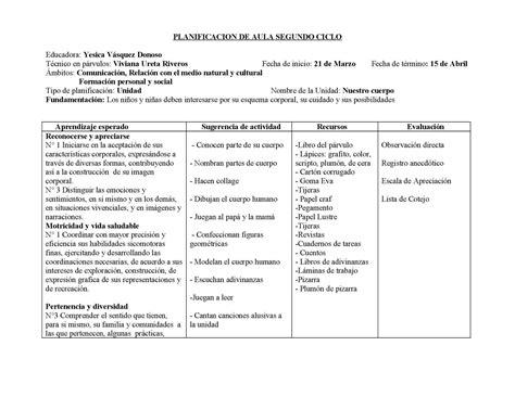 Modelo Curricular Junji Calam 233 O Planificacion De Aula Segundo Ciclo El Cuerpo 1