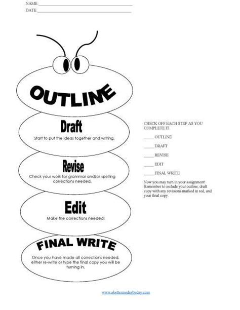 process paper template writing process essay outline guide for