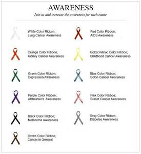 ribbon color meanings 7 best images about ribbons color meanings on