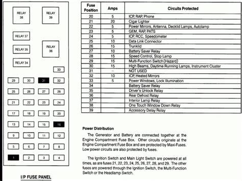 1998 ford taurus fuse box wiring diagrams discernir net