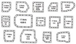 automatic ford identification transmission diagram