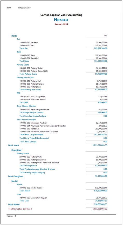 contoh laporan verifikasi keuangan 10 contoh laporan keuangan lengkap