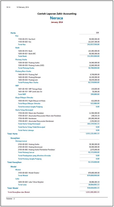 contoh laporan yang singkat 10 contoh laporan keuangan lengkap